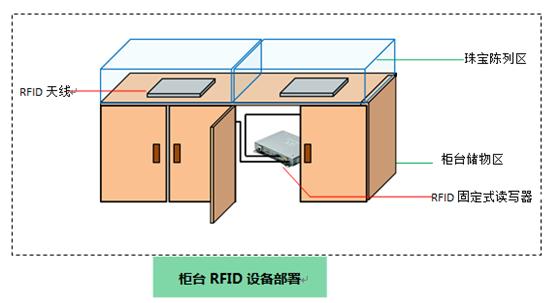 http://www.jindafengzhubao.com/zhubaoxingye/40493.html